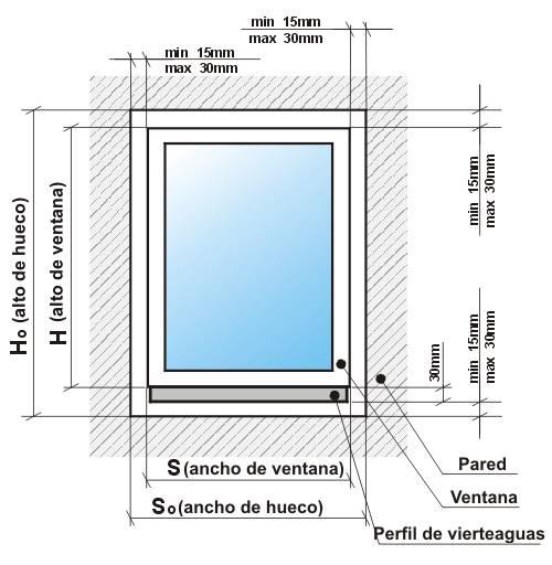 Medir ventanas