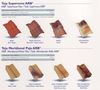 Tipos de ceramica pdf