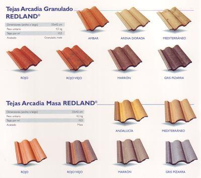 Tipos de tejado tejas de ceramica y de homig n for Tipos de tejados de casas